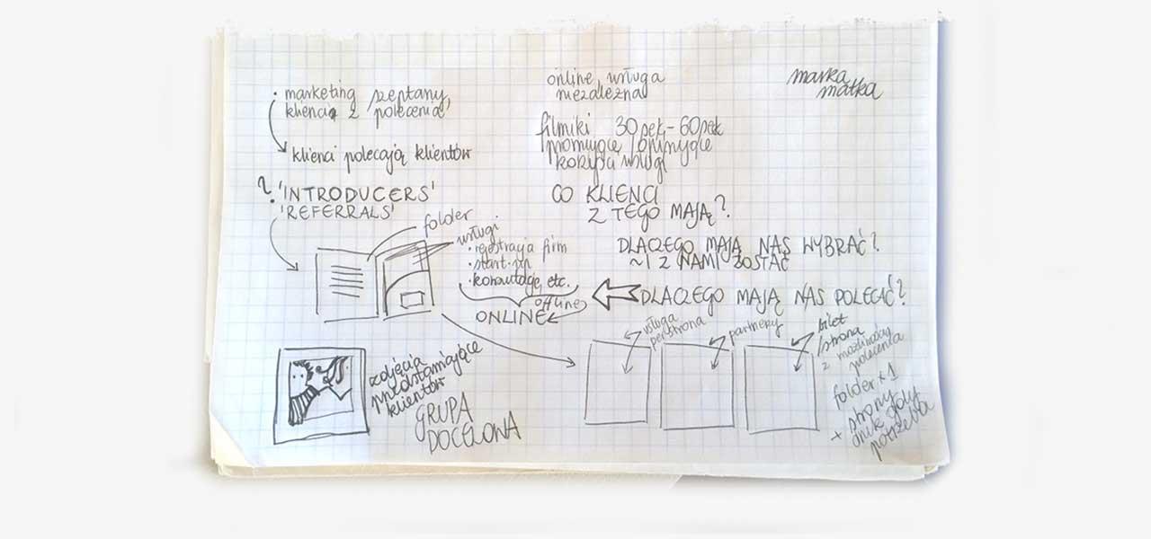 branding-strategia-rozwoj-firmy